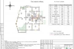 Водоснабжение частного дома проект